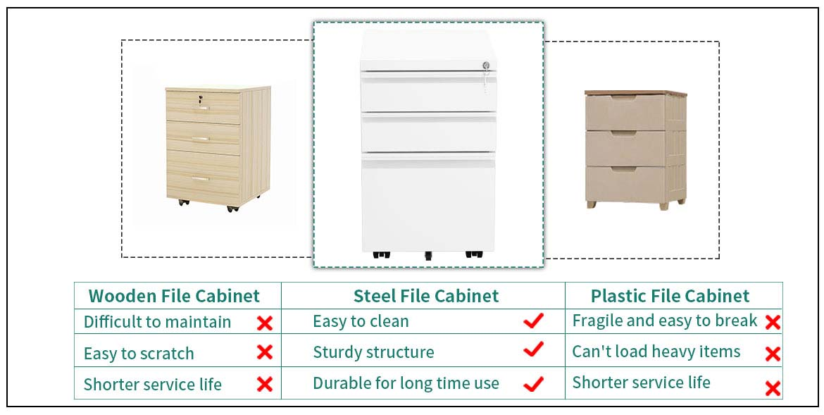 filing cabinet detail compare