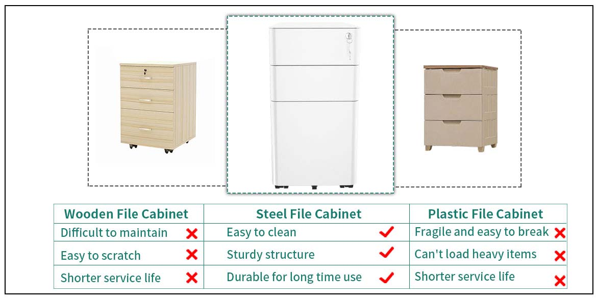 white filing cabinet detail compare